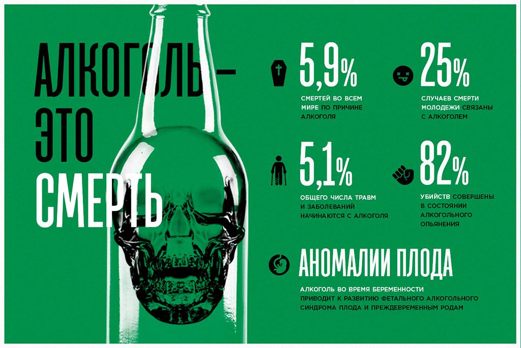 Алкоголизм - это смерть